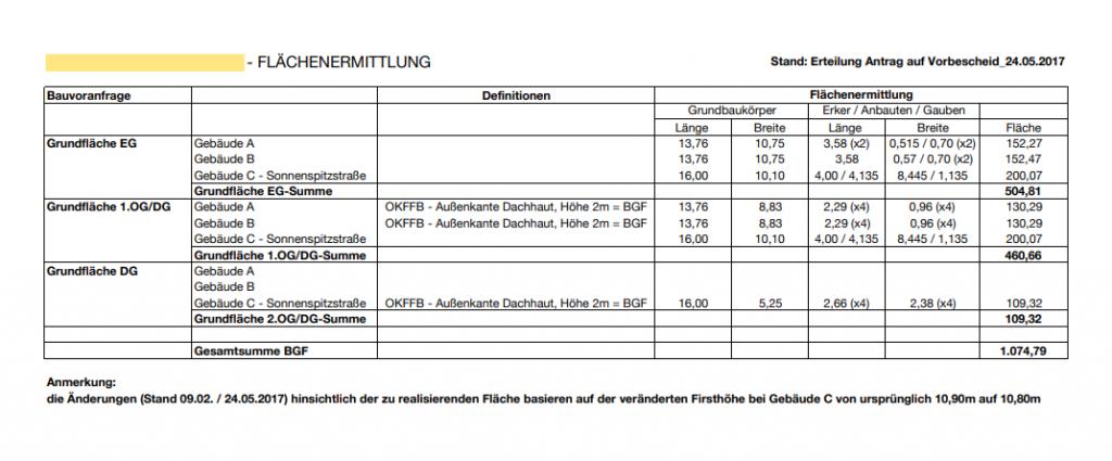 Flächenermittlung-Gesamtsumme BGF